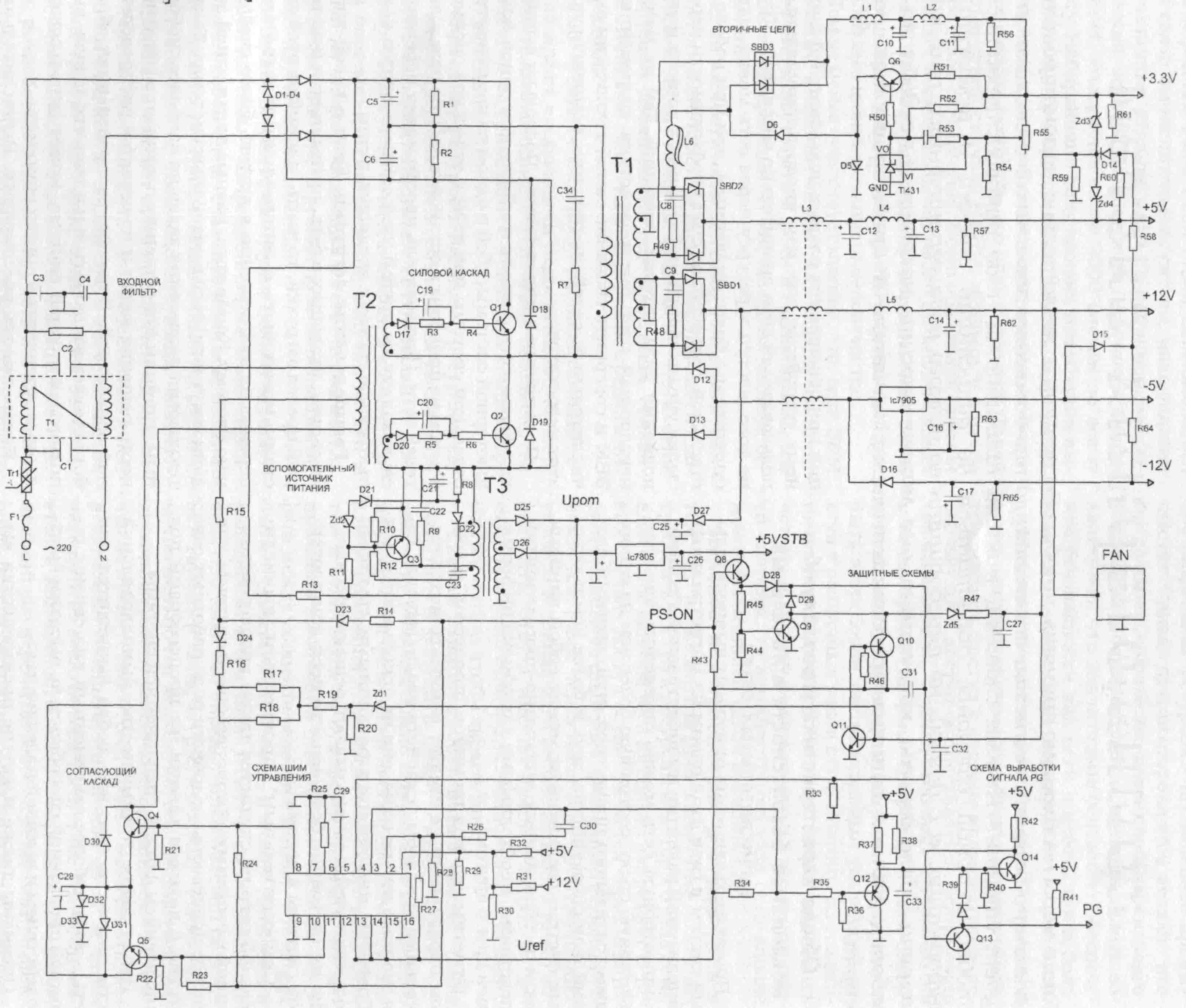 Должностная Инструкция Ведущего Инженера По Проектно Сметной Работе